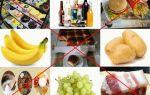 Питание при сахарном диабете: особенности диеты, режим приема пищи и примерное меню