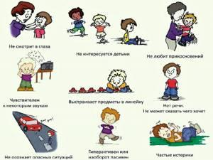 Аутизм: что это за болезнь, причины развития и классификация патологии, характерные симптомы и ранние признаки у взрослых и детей, особенности лечения