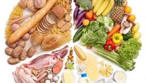 Язва желудка: симптомы, виды, лечение, диета
