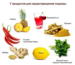 Питание при подагре и повышенной мочевой кислоте: таблица продуктов, список разрешенных и запрещенных блюд, примерное меню на неделю