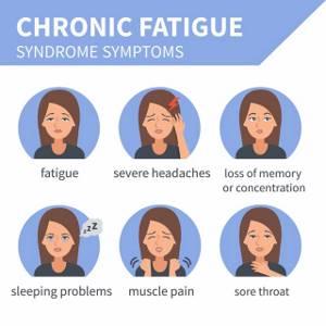 Синдром хронической усталости: причины появления заболевания и особенности диагностики, клинические симптомы и методы лечения, профилактика патологического состояния