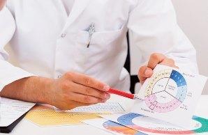 Задержка месячных: причины нарушения цикла, диагностика и способы лечения